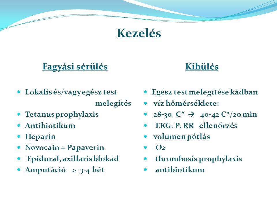 A fagyási sérülések - Egészségtükövrindex.hu