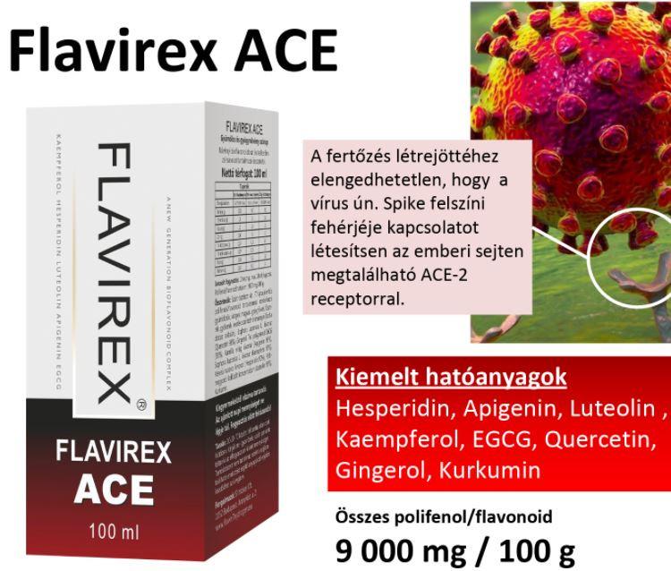Covid 19 vírus ellen - Flavirex ACE